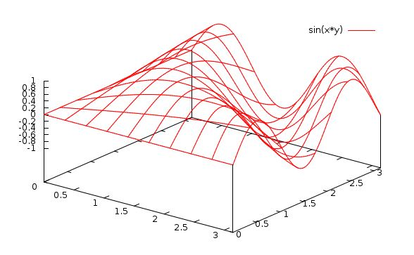 5 3  3-D Plots with Gnuplot — PHYS 27 Scientific Computing Tutorial